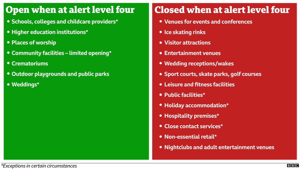 Level_4_Covd_Wales_Restrictions_December_2020