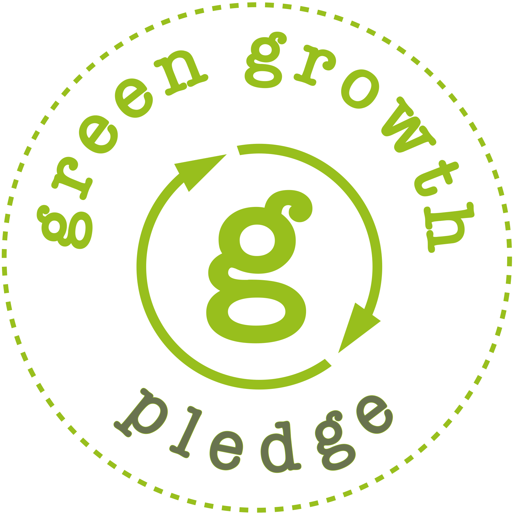 Green Growth Pledge, Business Wales.